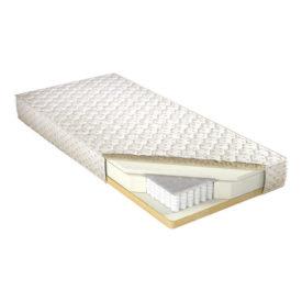 Matrac az ágyrácson